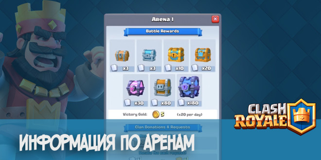Clash Royale информация по аренам