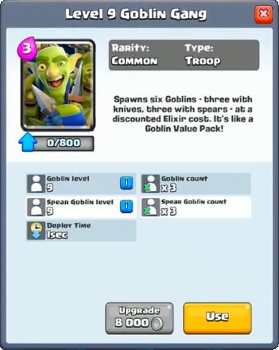 goblin gang info