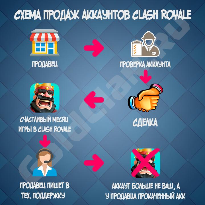 Аккаунты Clash Royale