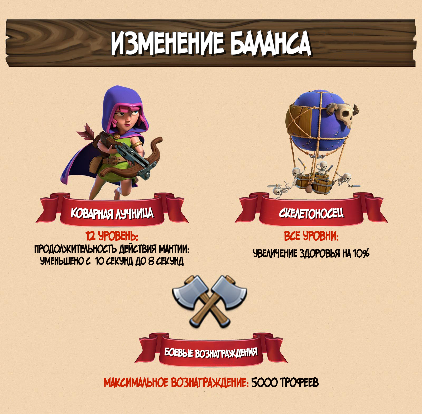 Изменение баланса в Clash of Clans