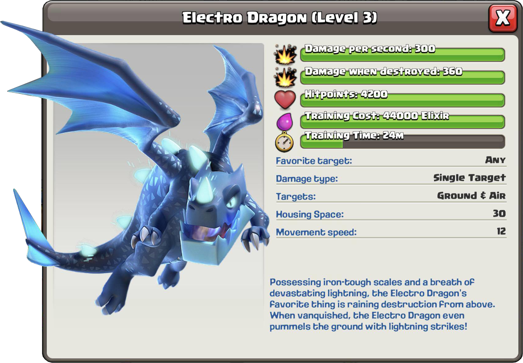 Electro Dragon/ Электродракон - статистика в Clash of Clans