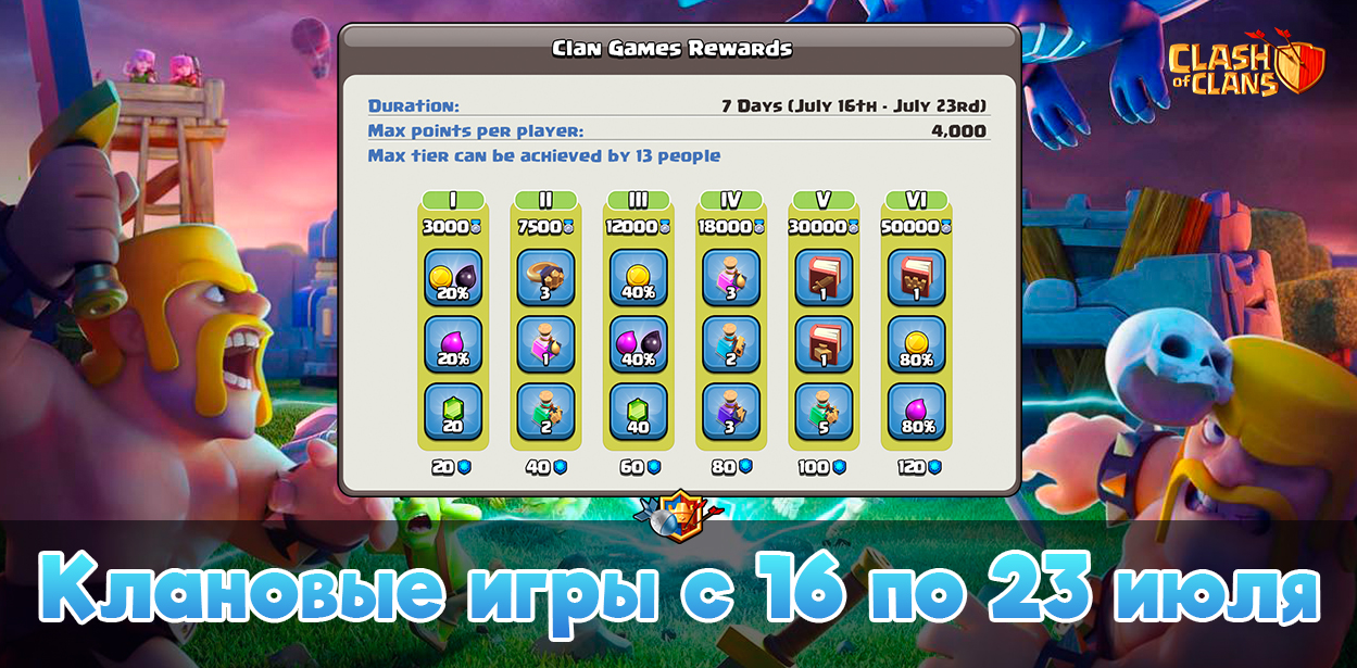Клановые игры в Clash of Clans с 16 по 23 июля