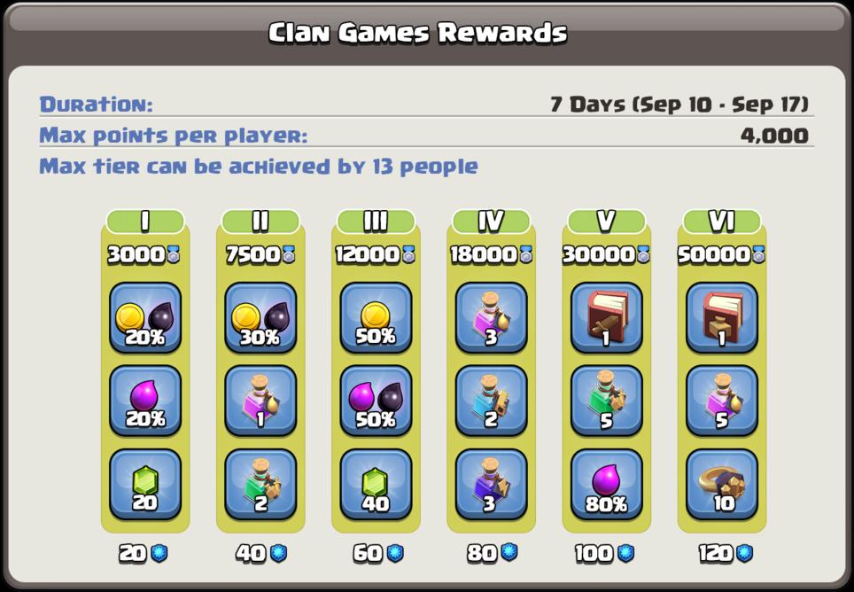 Clash of Clans 10-17 сентября - клановые игры