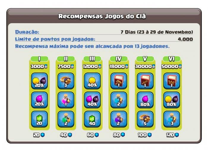 Игры кланов с 23 по 29 ноября