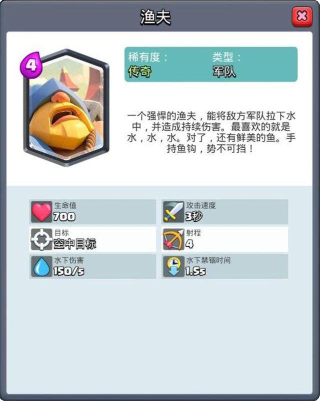 Новая карта Рыбка - характеристики