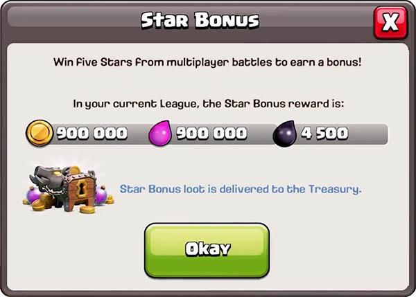 Ресурсы и звездный бонус