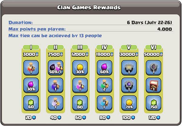 Игры кланов с 22 по 26 июня в Clash of Clans