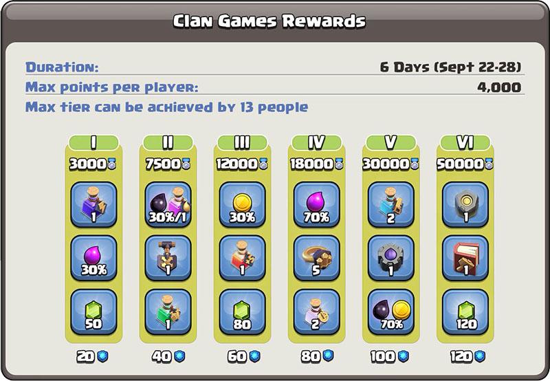 Игры кланов с 22 по 28 сентября
